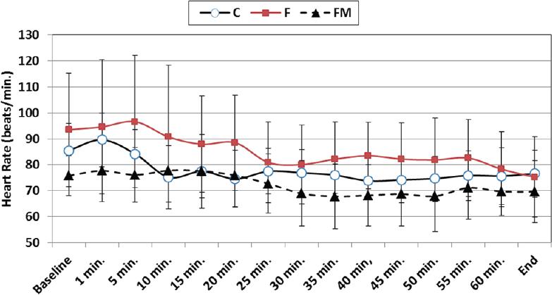 sufentanil fentanyl volume distribution